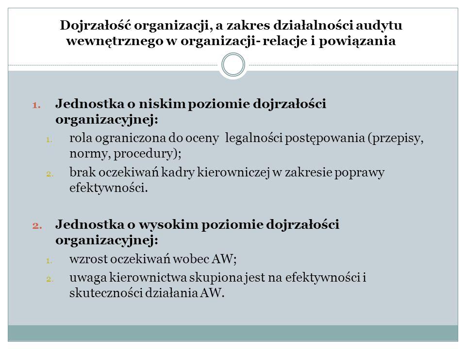 Dojrzałość organizacji, a zakres działalności audytu wewnętrznego w organizacji- relacje i powiązania