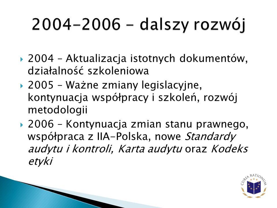 2004-2006 - dalszy rozwój 2004 – Aktualizacja istotnych dokumentów, działalność szkoleniowa.