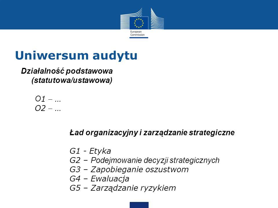Uniwersum audytu Działalność podstawowa (statutowa/ustawowa) O1 – …