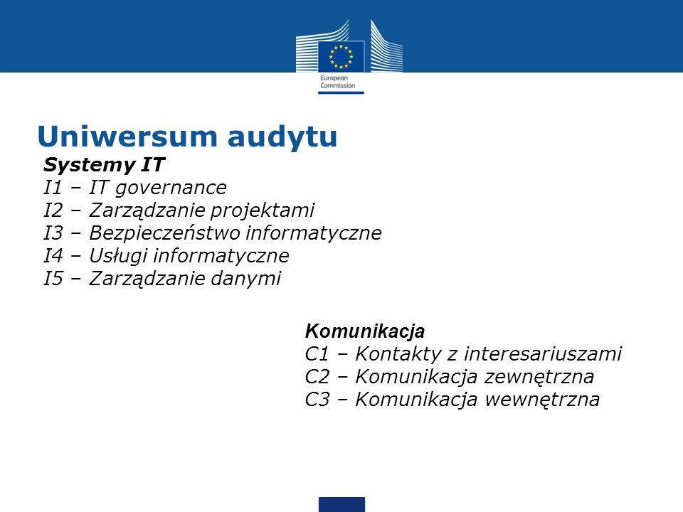Uniwersum audytu Systemy IT I1 – IT governance