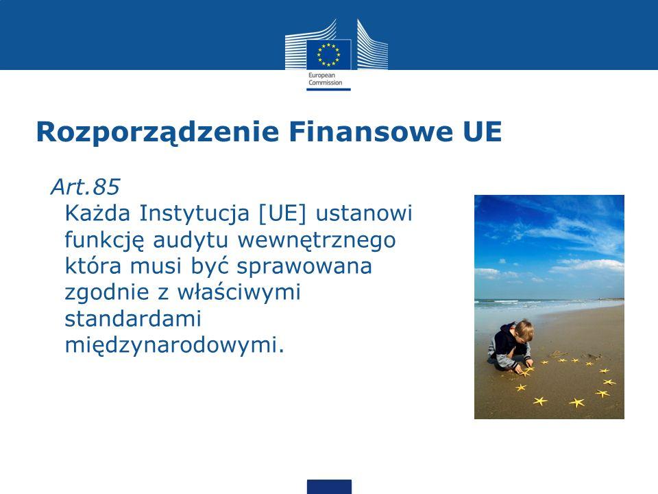 Rozporządzenie Finansowe UE
