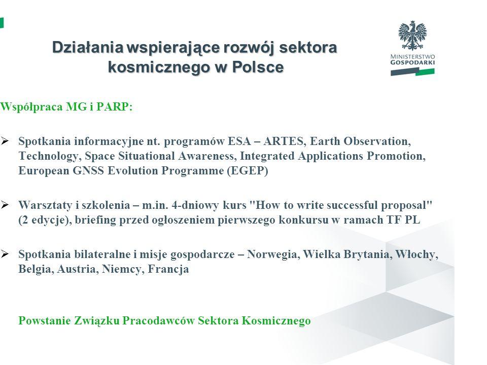 Działania wspierające rozwój sektora kosmicznego w Polsce