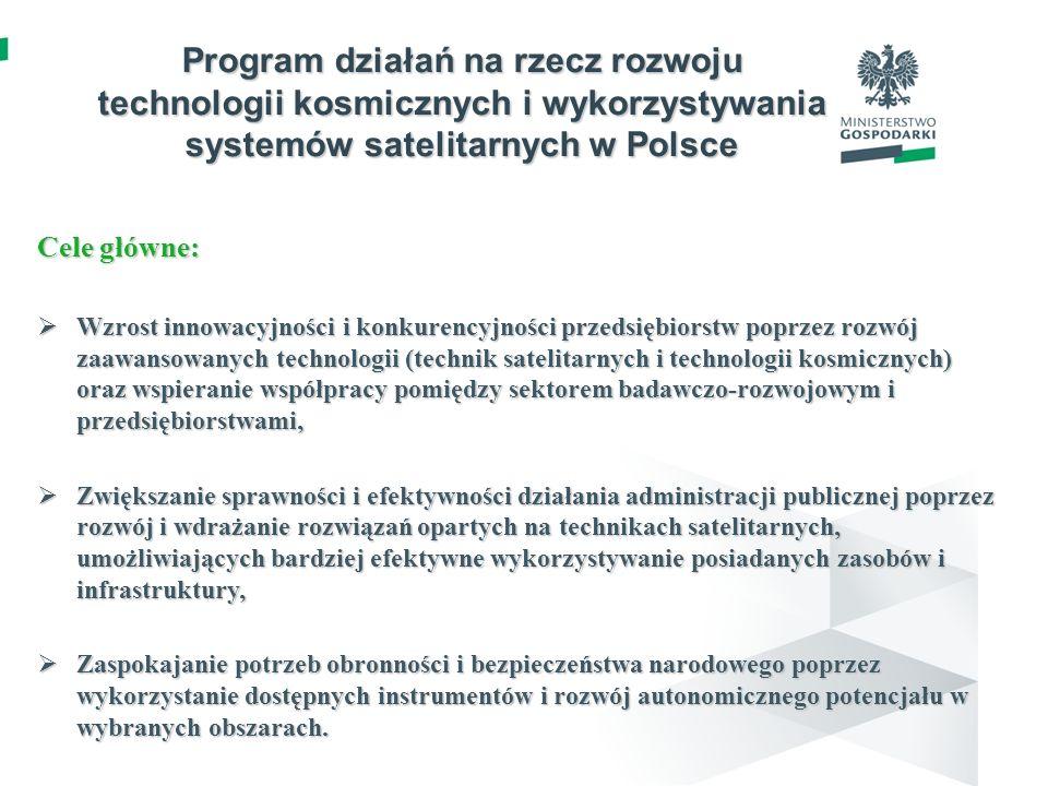 2 Program działań na rzecz rozwoju technologii kosmicznych i wykorzystywania systemów satelitarnych w Polsce.