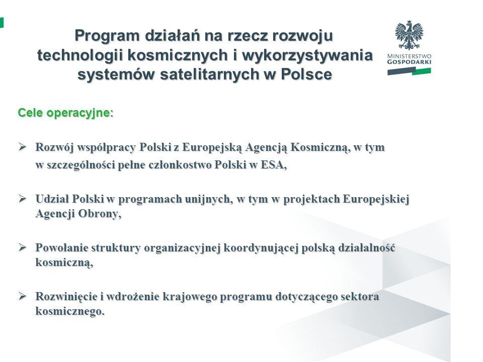 Program działań na rzecz rozwoju technologii kosmicznych i wykorzystywania systemów satelitarnych w Polsce