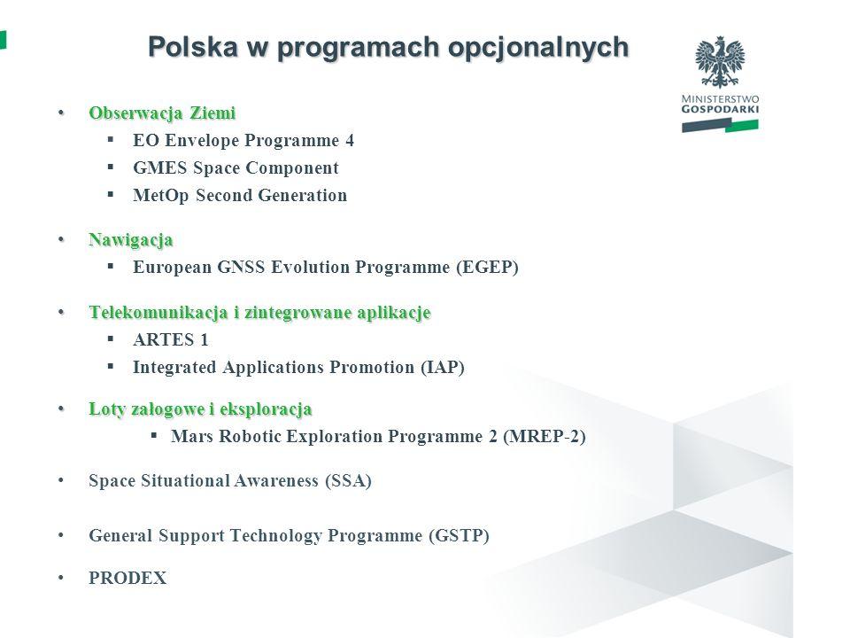 Polska w programach opcjonalnych