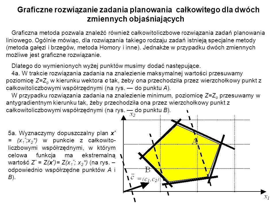 Graficzne rozwiązanie zadania planowania całkowitego dla dwóch zmiennych objaśniających