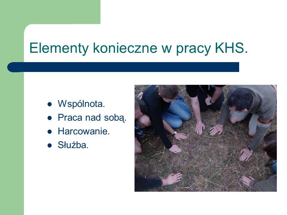 Elementy konieczne w pracy KHS.
