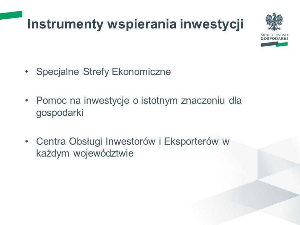 Instrumenty wspierania inwestycji