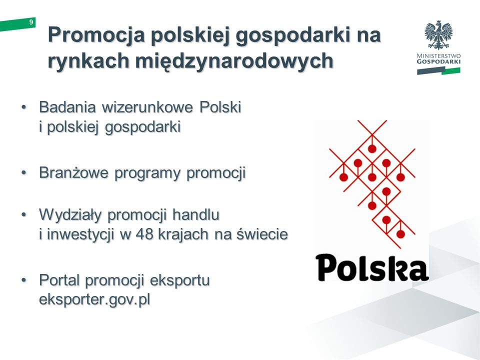Promocja polskiej gospodarki na rynkach międzynarodowych