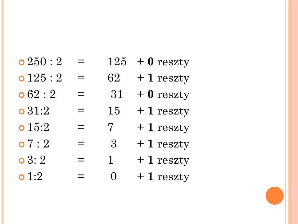 250 : 2 = 125 + 0 reszty 125 : 2 = 62 + 1 reszty. 62 : 2 = 31 + 0 reszty. 31:2 = 15 + 1 reszty.