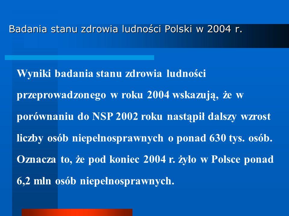 Badania stanu zdrowia ludności Polski w 2004 r.