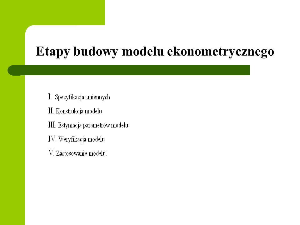 Etapy budowy modelu ekonometrycznego