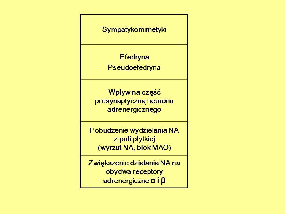 Wpływ na część presynaptyczną neuronu adrenergicznego
