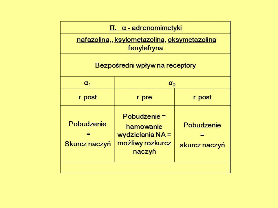 nafazolina,, ksylometazolina, oksymetazolina fenylefryna