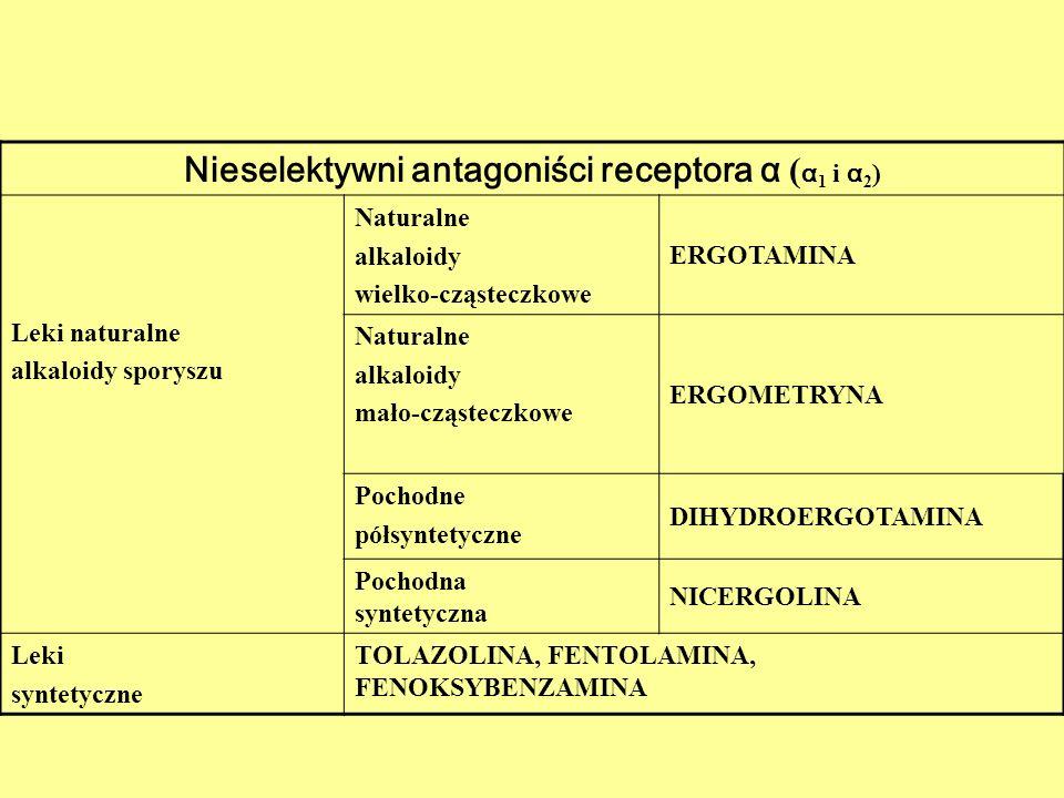 Nieselektywni antagoniści receptora α (α1 i α2)