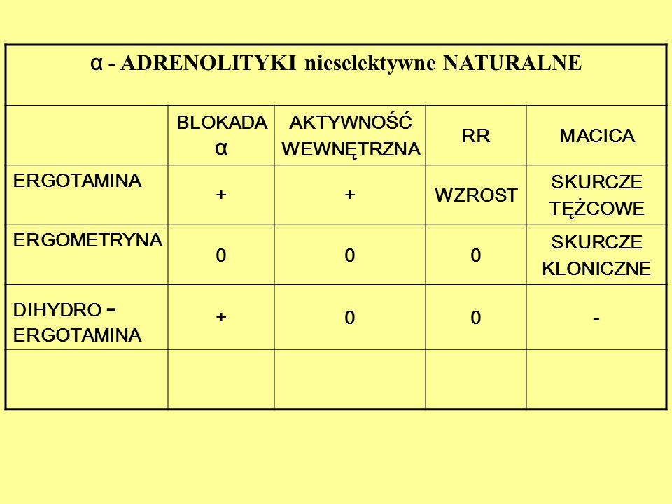 α - ADRENOLITYKI nieselektywne NATURALNE