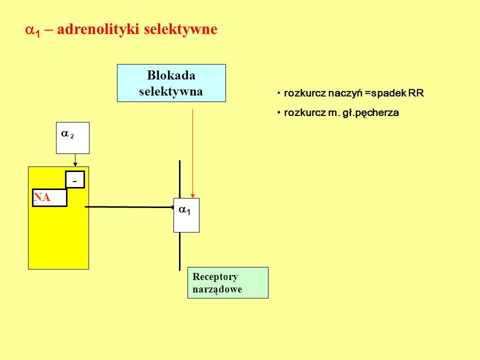1 – adrenolityki selektywne
