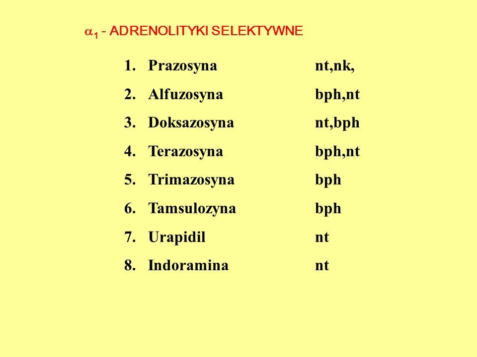 Prazosyna nt,nk, Alfuzosyna bph,nt Doksazosyna nt,bph