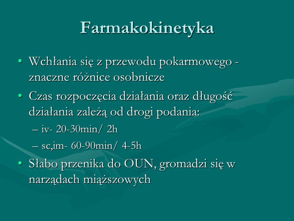 Farmakokinetyka Wchłania się z przewodu pokarmowego - znaczne różnice osobnicze.
