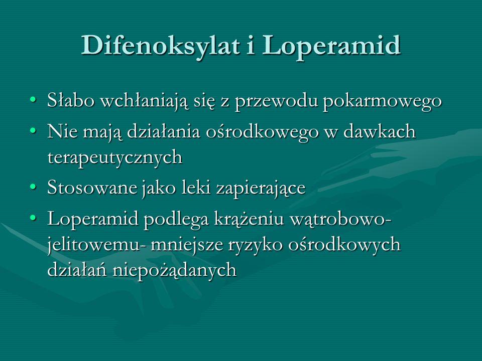 Difenoksylat i Loperamid