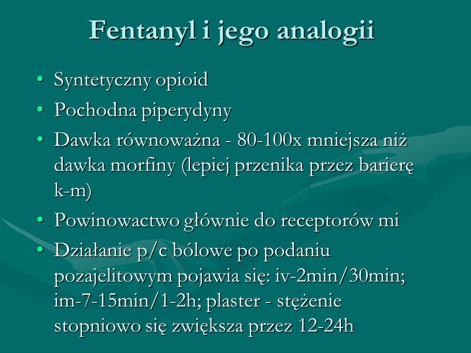 Fentanyl i jego analogii