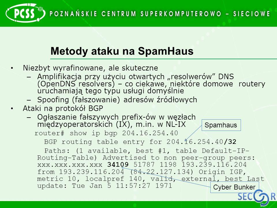 Metody ataku na SpamHaus