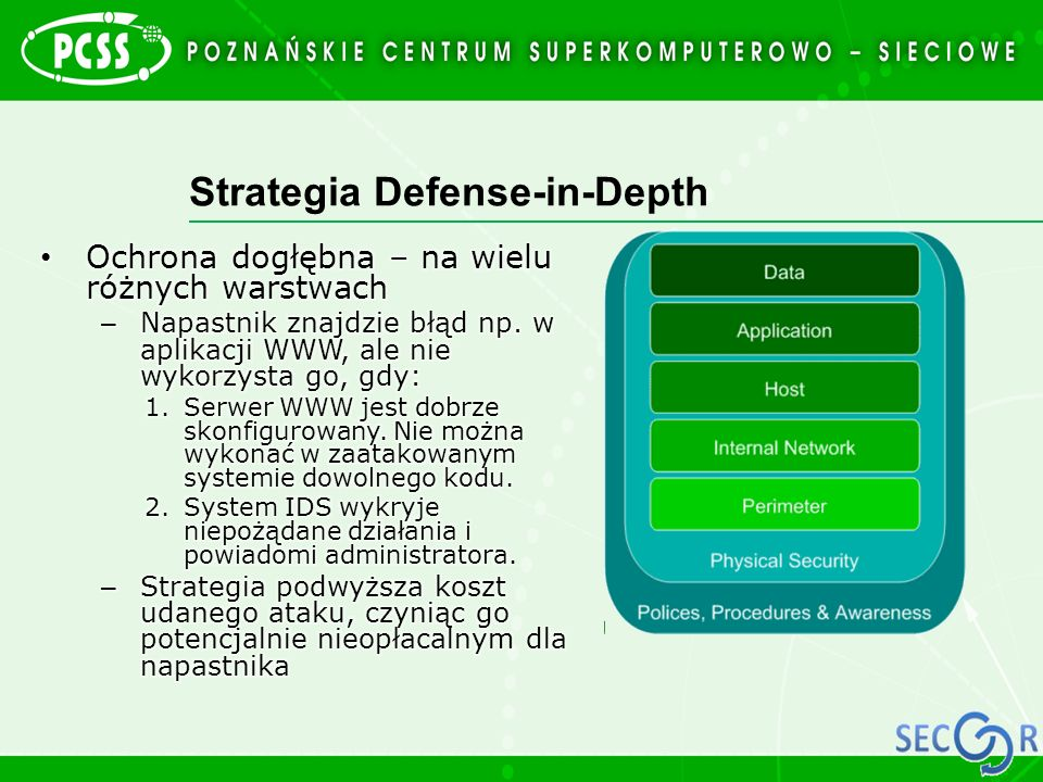 Strategia Defense-in-Depth