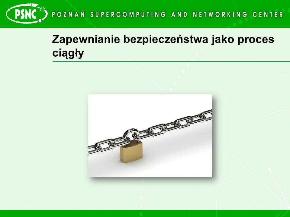 Zapewnianie bezpieczeństwa jako proces ciągły