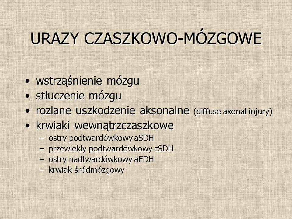 URAZY CZASZKOWO-MÓZGOWE