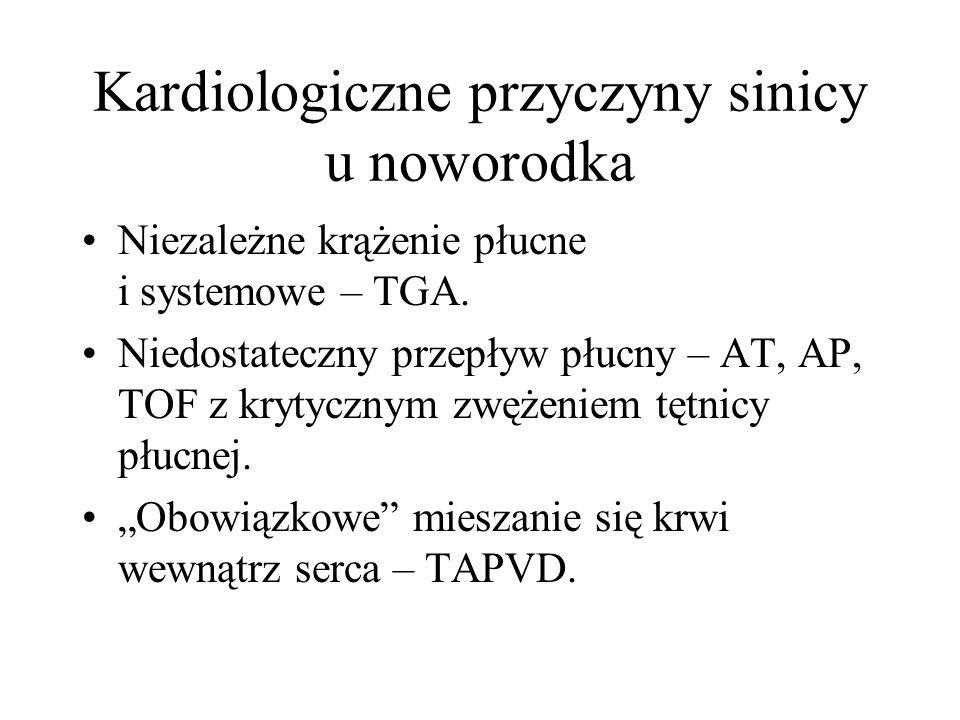 Kardiologiczne przyczyny sinicy u noworodka