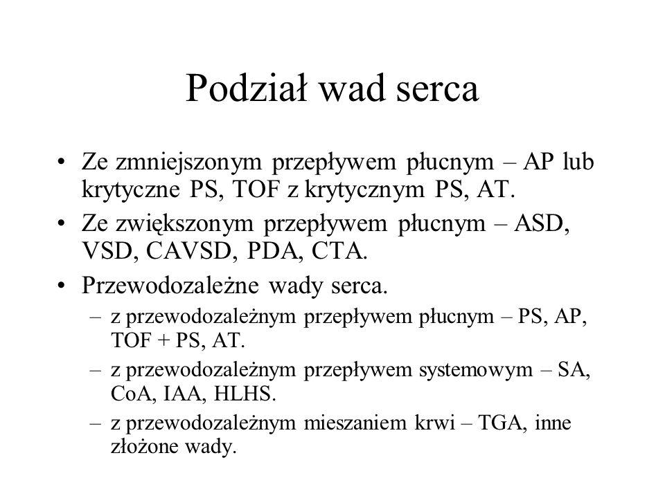 Podział wad serca Ze zmniejszonym przepływem płucnym – AP lub krytyczne PS, TOF z krytycznym PS, AT.