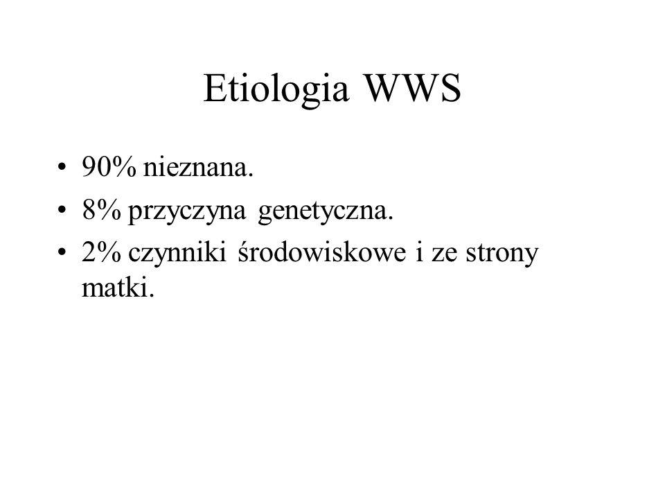 Etiologia WWS 90% nieznana. 8% przyczyna genetyczna.