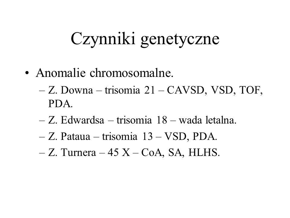 Czynniki genetyczne Anomalie chromosomalne.