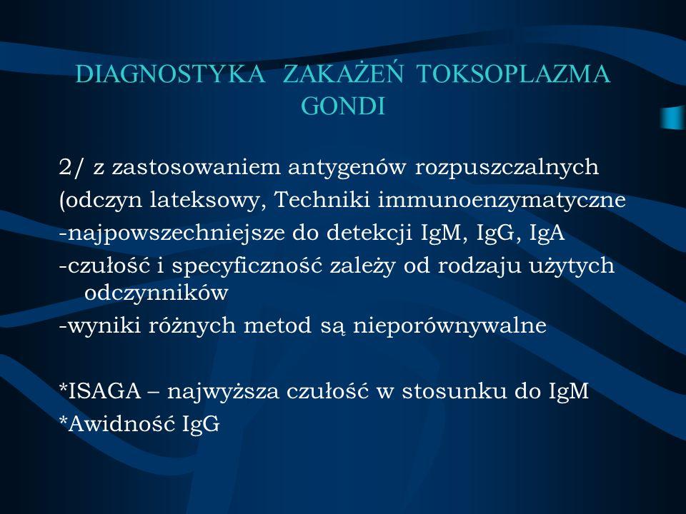 DIAGNOSTYKA ZAKAŻEŃ TOKSOPLAZMA GONDI