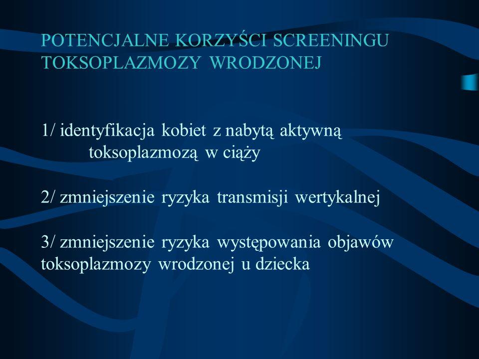 POTENCJALNE KORZYŚCI SCREENINGU TOKSOPLAZMOZY WRODZONEJ 1/ identyfikacja kobiet z nabytą aktywną toksoplazmozą w ciąży 2/ zmniejszenie ryzyka transmisji wertykalnej 3/ zmniejszenie ryzyka występowania objawów toksoplazmozy wrodzonej u dziecka