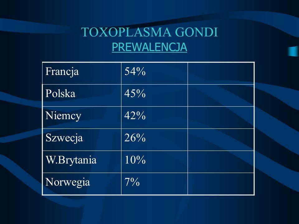 TOXOPLASMA GONDI PREWALENCJA