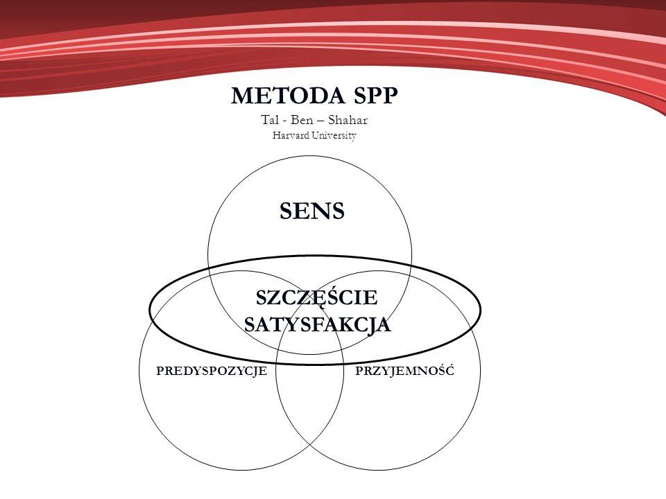 METODA SPP SENS SZCZĘŚCIE SATYSFAKCJA Tal - Ben – Shahar PREDYSPOZYCJE