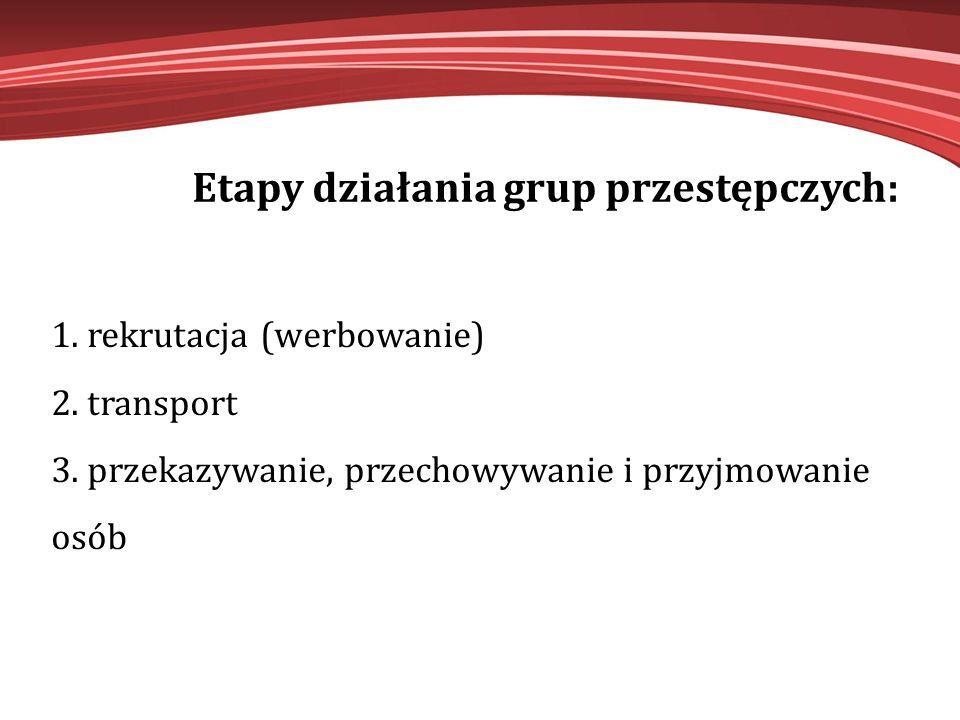 Etapy działania grup przestępczych: