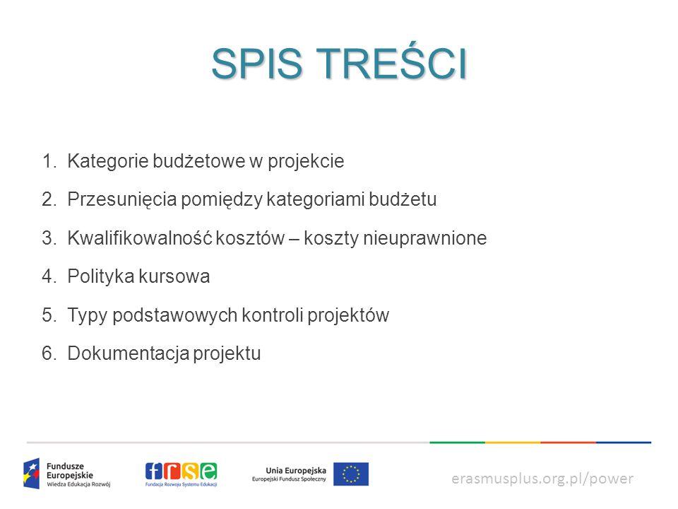 SPIS TREŚCI Kategorie budżetowe w projekcie