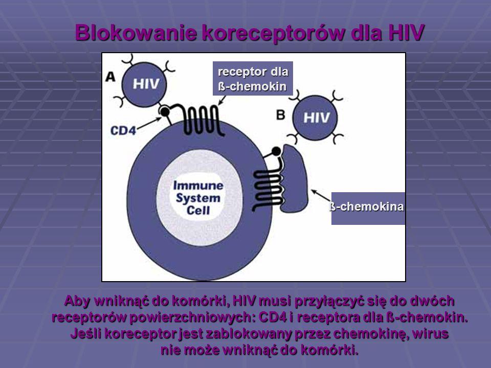 Blokowanie koreceptorów dla HIV
