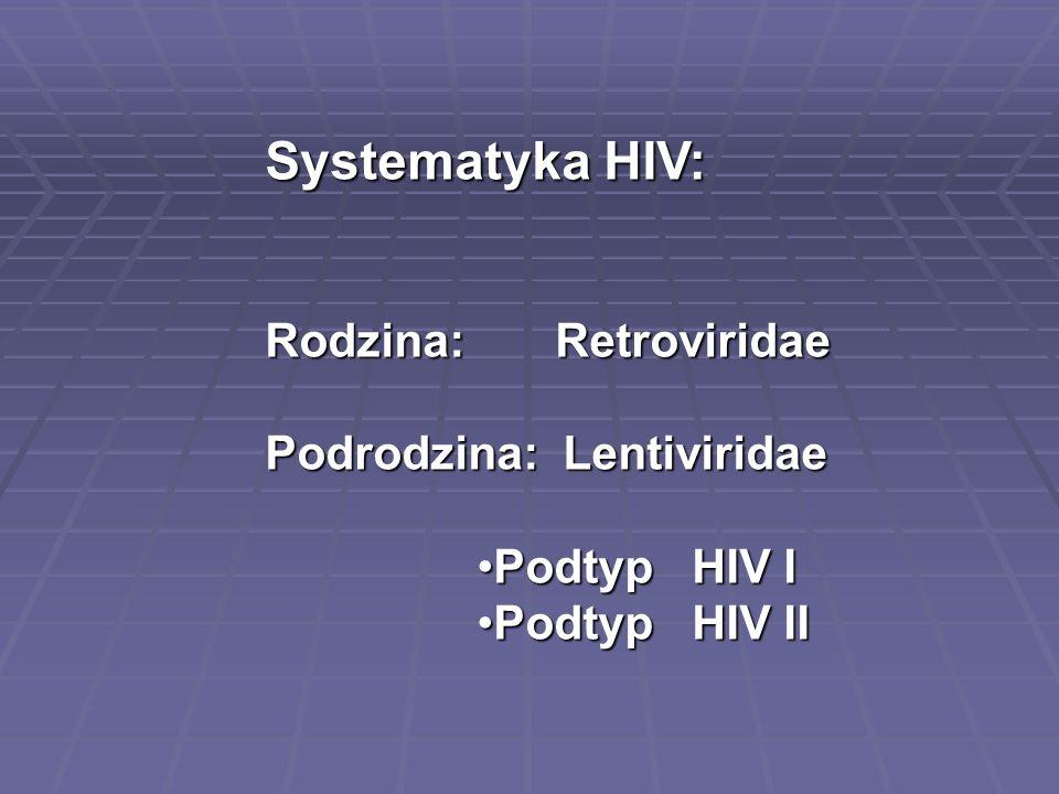 Systematyka HIV: Rodzina: Retroviridae Podrodzina: Lentiviridae