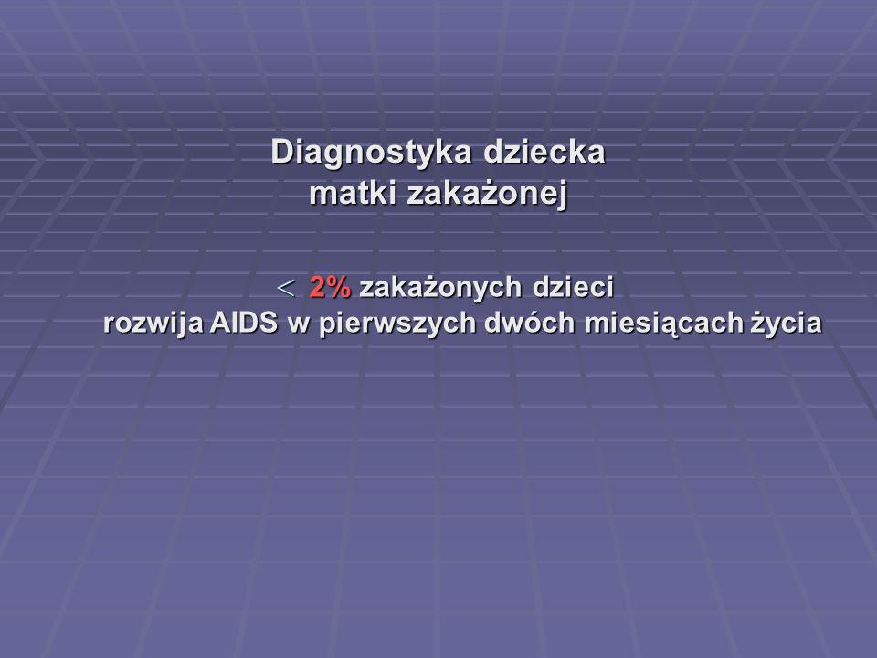 Diagnostyka dziecka matki zakażonej