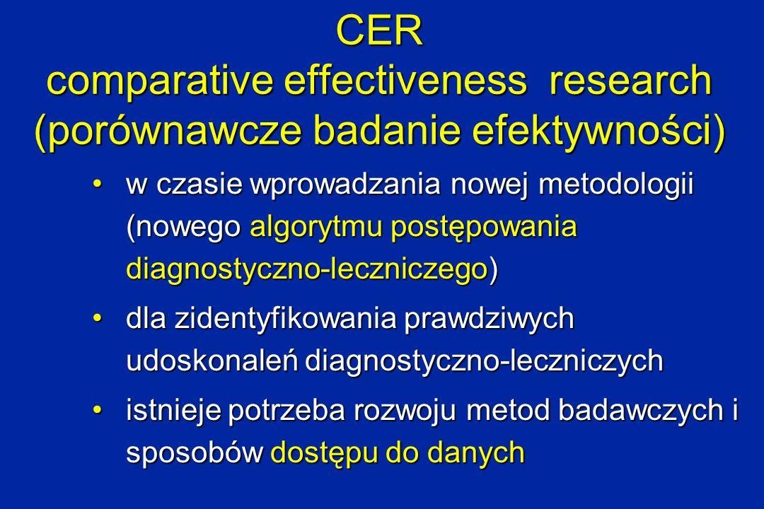 CER comparative effectiveness research (porównawcze badanie efektywności)