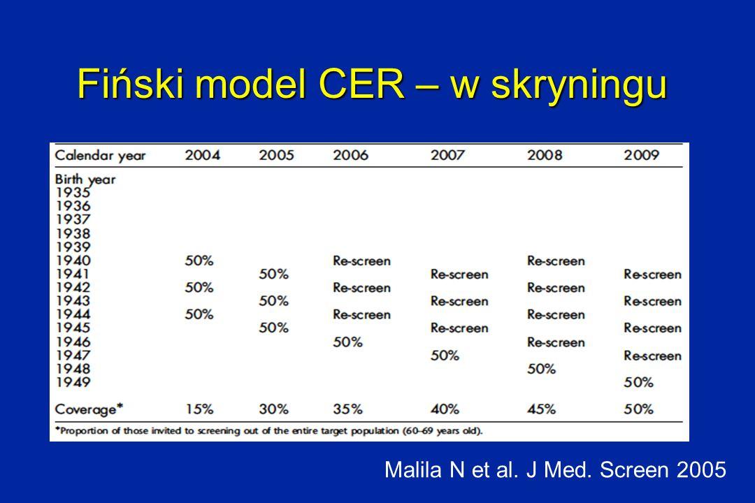Fiński model CER – w skryningu