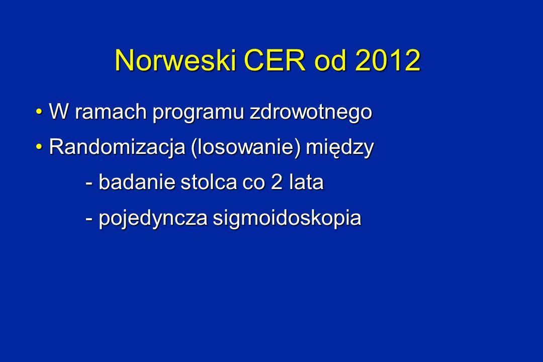 Norweski CER od 2012 W ramach programu zdrowotnego