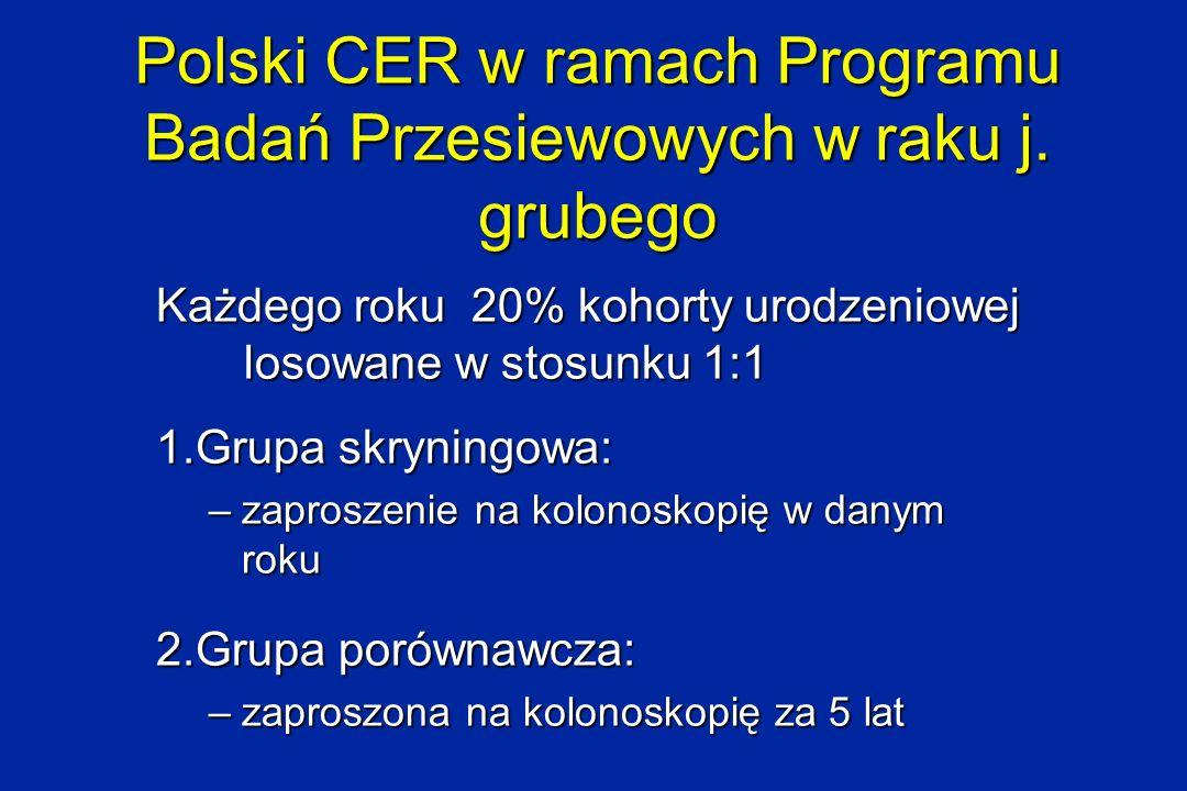 Polski CER w ramach Programu Badań Przesiewowych w raku j. grubego