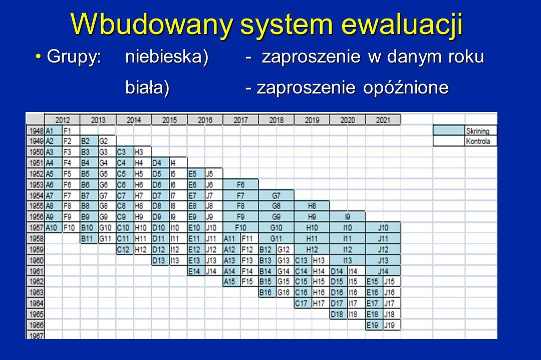 Wbudowany system ewaluacji