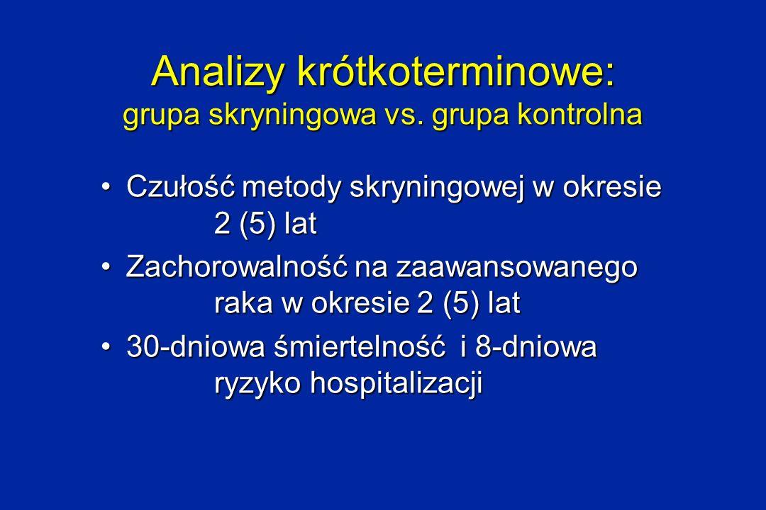 Analizy krótkoterminowe: grupa skryningowa vs. grupa kontrolna