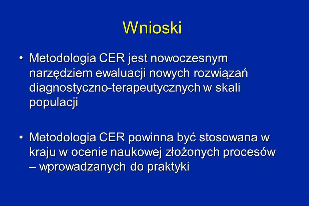 Wnioski Metodologia CER jest nowoczesnym narzędziem ewaluacji nowych rozwiązań diagnostyczno-terapeutycznych w skali populacji.