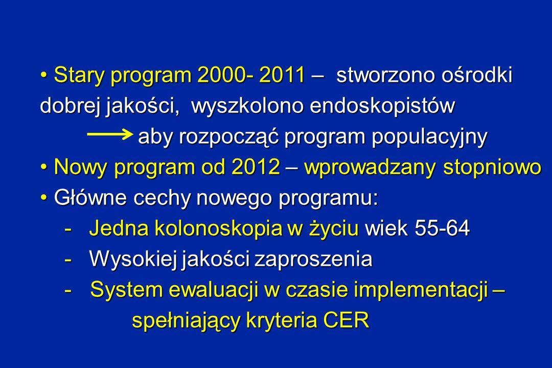 Stary program 2000- 2011 – stworzono ośrodki dobrej jakości, wyszkolono endoskopistów